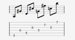 Große Septimen auf der Gitarre