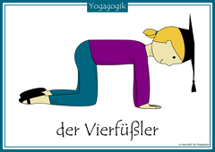 Kinderyoga Flashcards Vierfüßler