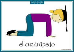 Kinderyoga Flashcards Cuadrupedo