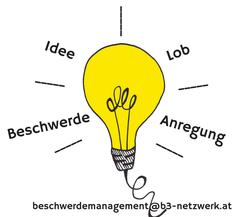 Beschwerdemanagement B3-Netzwerk