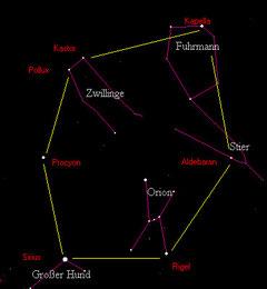 Das Wintersechseck (gelb) bestehend aus Sternen der Sternbilder Fuhrmann, Stier, Orion, Großer und Kleiner Hund, sowie Zwillinge (durch violette Striche angedeutet). Die Namen der Sterne des Wintersechsecks in rot. (Wikipedia, ThomasGl)