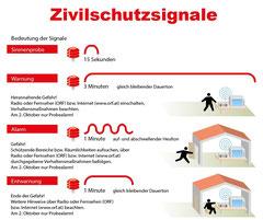 Zivilschutzsignale