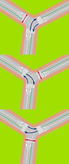 三叉路の信号制御の例