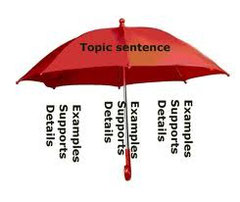 english topic sentence