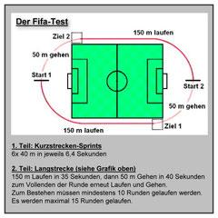Quelle: Schiedsrichterabteilung des KFV Stormarn