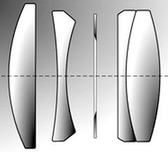 Оптическая схема Tessar