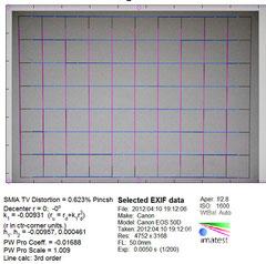 Tamron AF 17-50/2.8 XR LD Aspherical (IF) Di II