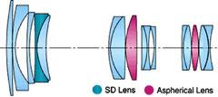 Оптическая схема (с сайта фирмы)