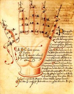 """""""La main pour apprendre"""" représentée dans un manuscrit de XVème siècle, BnF."""