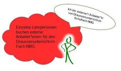 Modell einzelne LP bucht Angebote in NMG