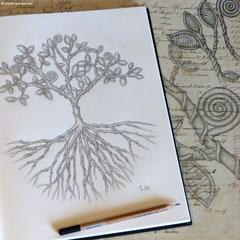 #kp #kitschparadise #kitsch #paradise #artisans #artisan #créateur #createurfrancais #creative #creation #artisanatfrancais #nature #naturelovers  #bretagne #cotedarmor #art #bijoux #macramé #peinture #acrylique #encredechine #arbredevie #arbre