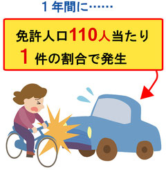 免許人口当たりの交通事故発生数