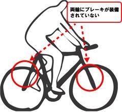 ピストバイク ブレーキ