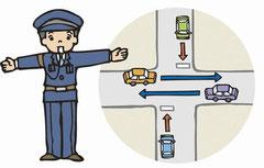 警察官 手信号