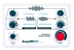 AmpliMed synchro MET