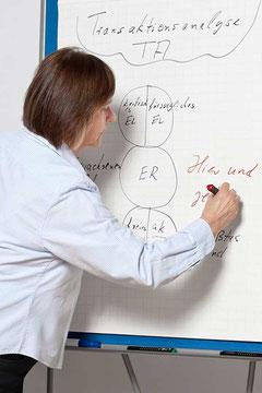 Transaktionsanalyse für Erfolg im Beruf, Bonn und Bundesweit