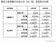 電力料金のお知らせ 比較