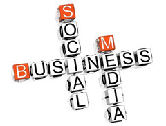 Social Media Outsorced For Business