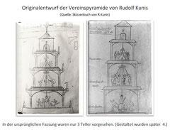 Originalentwürfe v. Rudolf Kunis zur Vereinspyramide