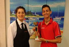 Mandanici vincitore del torneo Under 19