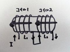 電験3種の理論・磁界の項目で出題される