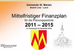 Deckblatt mittelfristiger Finanzplan der Gemeinde St. Marien (OÖ)