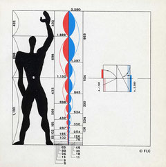 コルビュジェのモジュロール  彼は人体寸法から色々な寸法の基準を割り出しました