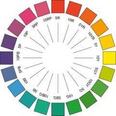 マンセル色環 ペンキならあらゆる色が出せます
