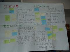 チームビルディング研修(3/6~7、13~14 情報セキュリティについて)