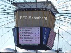 Tabellenstand nach dem 33. Spieltag