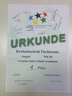 Urkunde der Schüler des Wettkampfs III