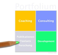 Portfolium Products