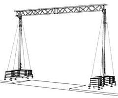 Kabelbrücke mieten und leihen