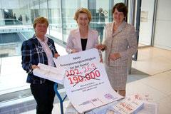 Bei der Übergabe der 202.263 Unterschriften: Maria Theresia Opladen, Bundesministerin Dr. Ursula von der Leyen und Dr. Maria Flachsbarth (von links). Quelle des Fotos: KDFB