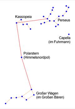 Wie finde ich das Sternbild Perseus?  (wikipedia, Membeth)