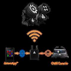 Puhlmann Cine - AsteraSystem