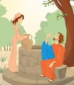 イエス・キリストのコミュニケーション