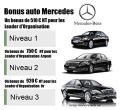 Le concept automobile LR avec la Polo LR, Mercedes Benz ou Porsche, est une forme de récompense pour les partenaires LR performants, ainsi qu'une incitation pour eux à se fixer des objectifs nouveaux.