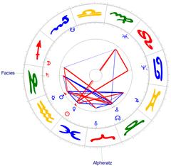 Saturn/Uranus-Quadrat am 22.02.1930 mit Faciesnebel und Fixstern Alpheratz