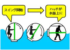 自力避難が可能な津波・地震シェルターHIKARi「ヒカリ」