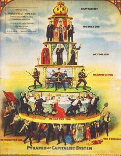 Kapitalismus und Wohlstand - Klick!