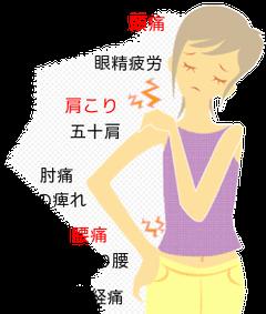 頭痛・眼精疲労・肩こり・五十肩・肘痛・手の痺れ・腰痛・ぎっくり腰・坐骨神経痛などでお悩みなら大阪市北区の【整体院ほねやすめ】