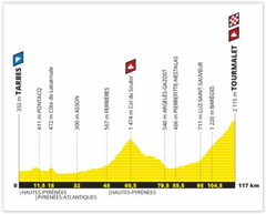 Tour de France 2017 Casa bonita et FTC SPORT