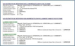 Datum de la projection LAMBERT et UTM de la Tunisie