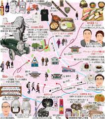 東京どんぶらこ イラストマップ 鶴川