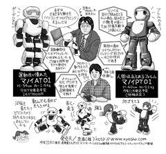 デジタル 京商 マノイ