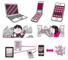 デジタル モバイル