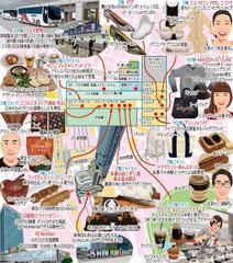 東京どんぶらこ イラストマップ 新宿新南改札 ニュウマン