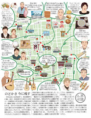 東京どんぶらこ 中村橋イラストマップ