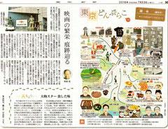東京どんぶらこ 京王多摩川 調布 イラストマップ